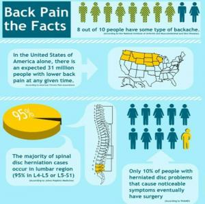 infographic-back-pain-facts