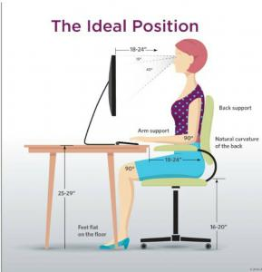 infographic-ideal-position